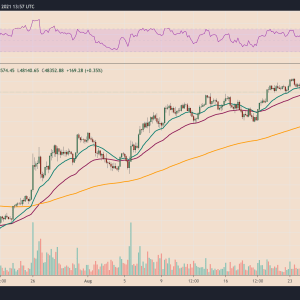 bitcoin weekly outlook why a 50k retest is likely ahead of fridays us jobs data