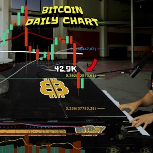 Important Bitcoin Testing Time (Big Sub $40K Dip to Watch For)