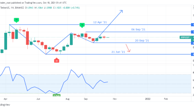 xrp price analysis xrp price may enter intraday oversold levels time to buy