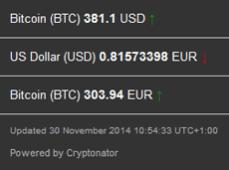2014-11-30_Bitcoinkurs