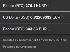 2014-12-07_Bitcoinkurs