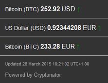 2015-03-29_Bitcoin Kurs