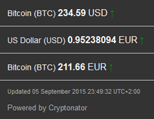 2015-09-06_bitcoinpreis