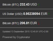 2015-09-13_bitcoinpreis
