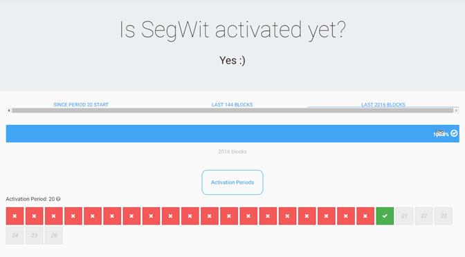 Die Bitcoin-Community feiert Segwit-Lock-in und Peter Wuille