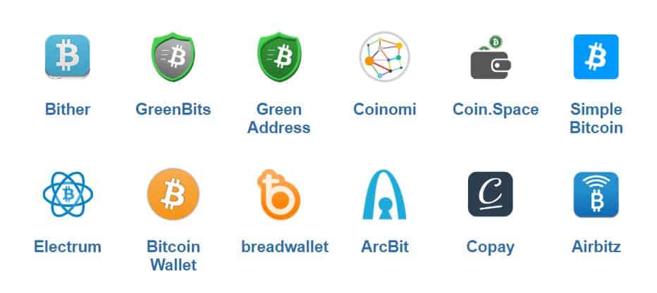 Bitcoin iOS Wallets