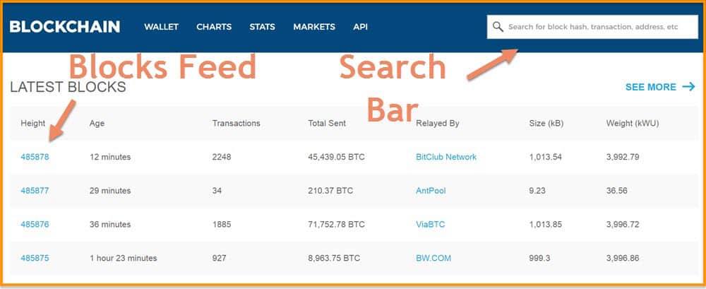 Example Of Exploring A Public Bitcoin Address