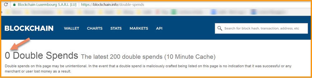 Double Spend Incidents