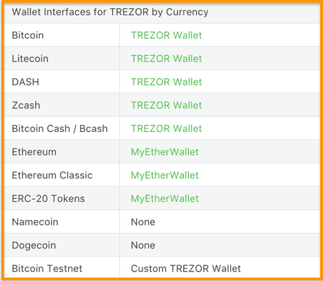 Trezor-supported-cryptos