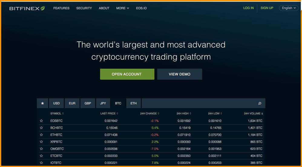 bitcoin ženklų sandoris