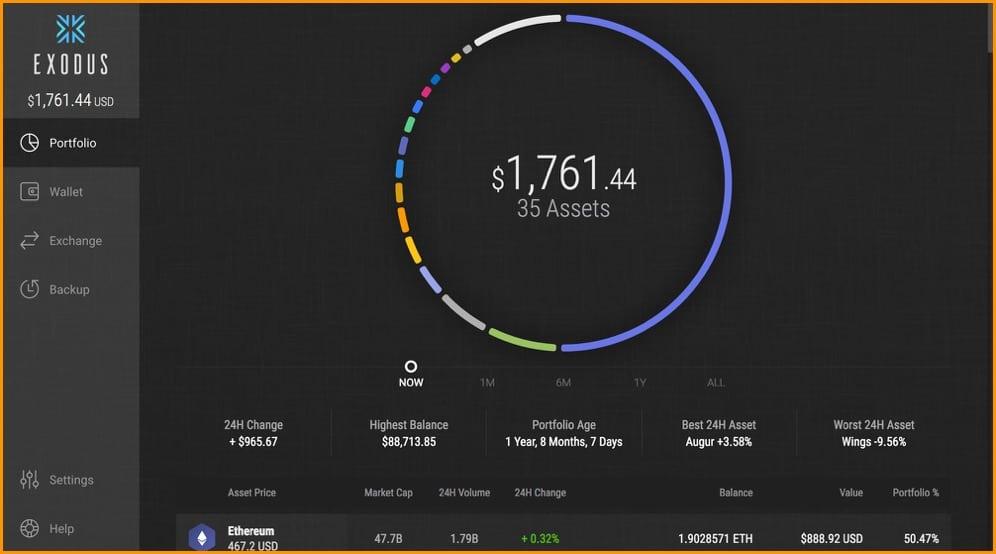 Multi currency crypto wallets jackktutorials bitcoins