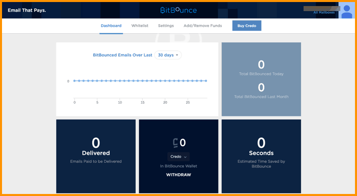 BitBounce Dashboard