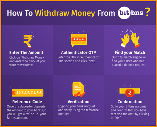 Withdraw money INR from Bitbns through UPI IMPS