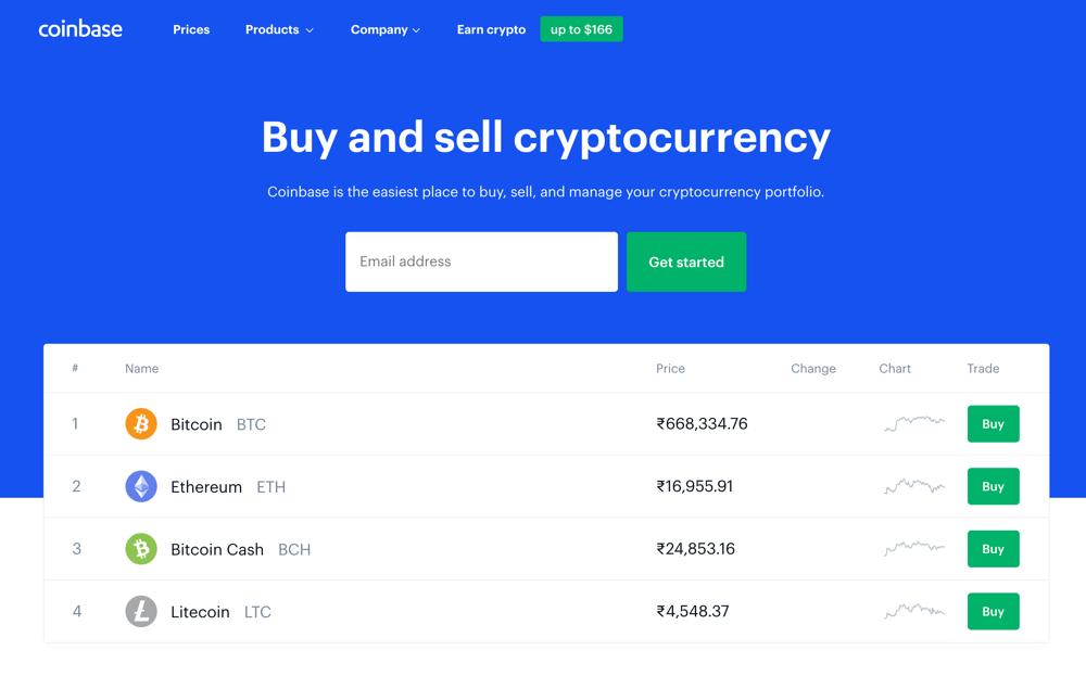 Migliori Bitcoin Cash Brokers