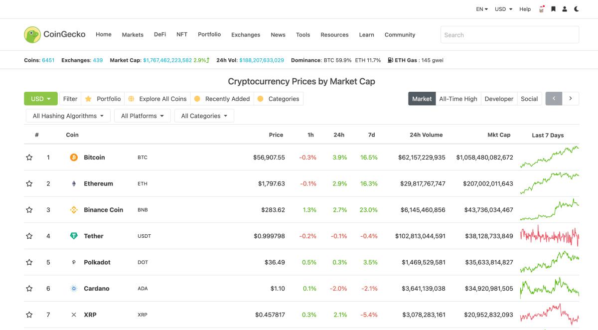 Migliori app Finanza - Pagina 8