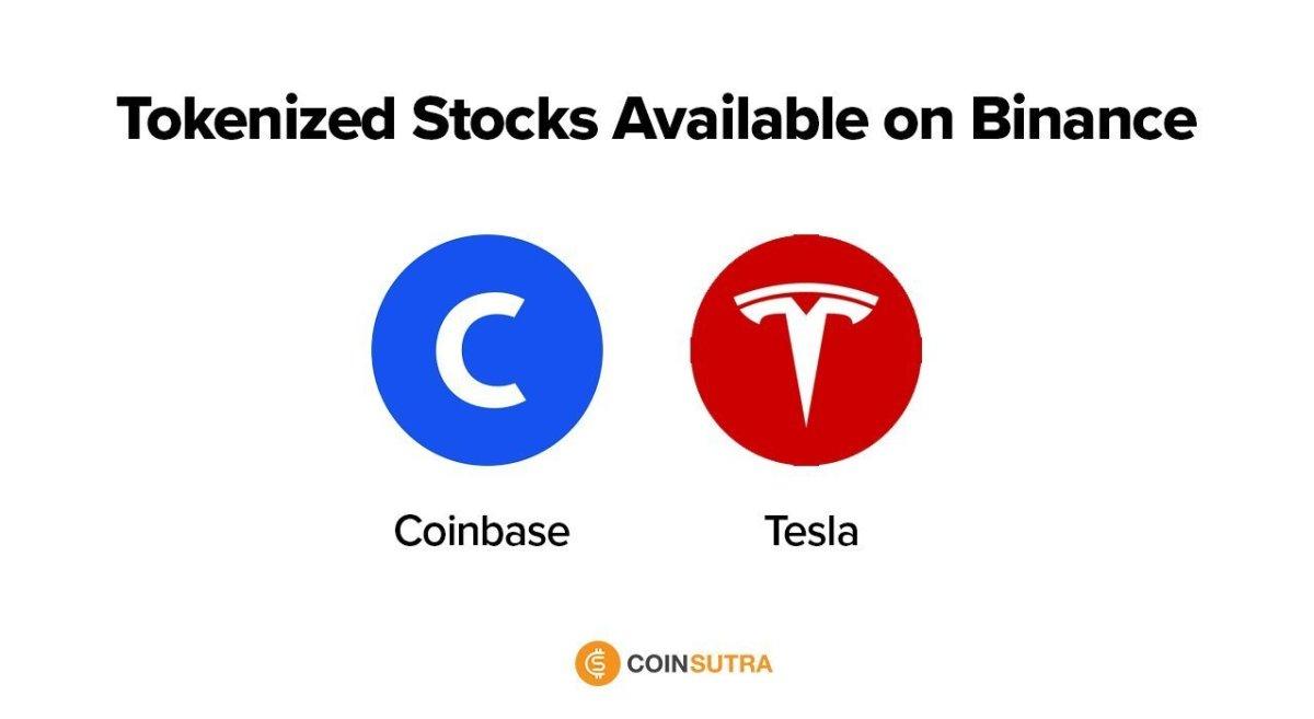 Binance Tokenized Stocks