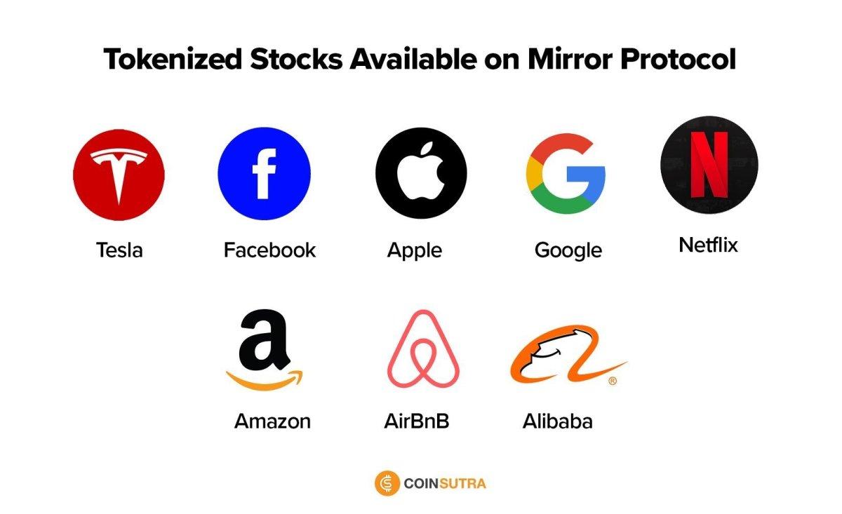 Tokenized stocks Mirror Protocol