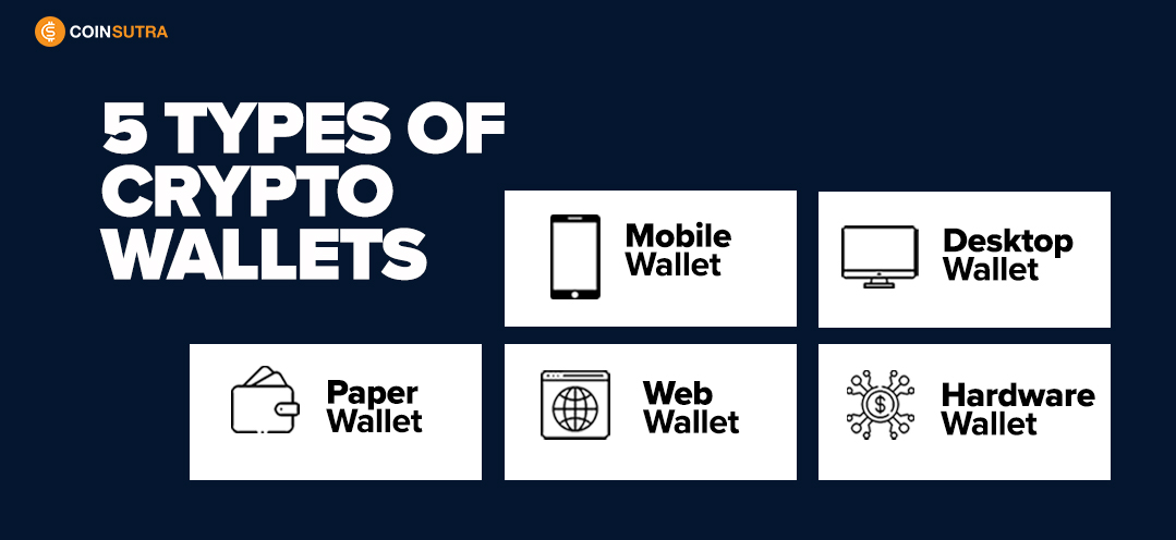 Types Of Crypto Wallets