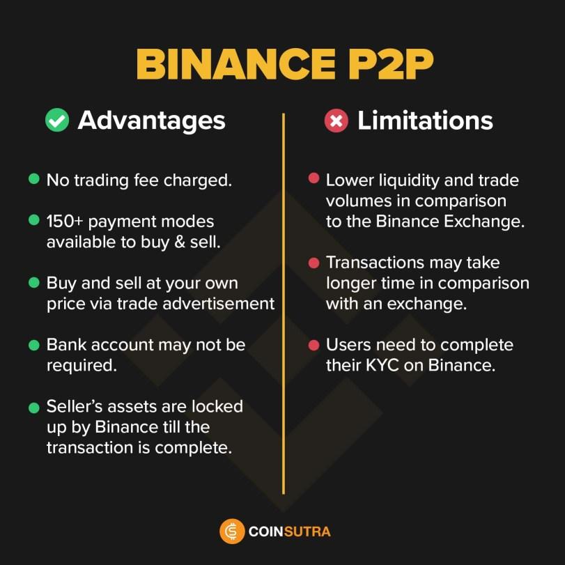Binance p2p Advantages & limitations