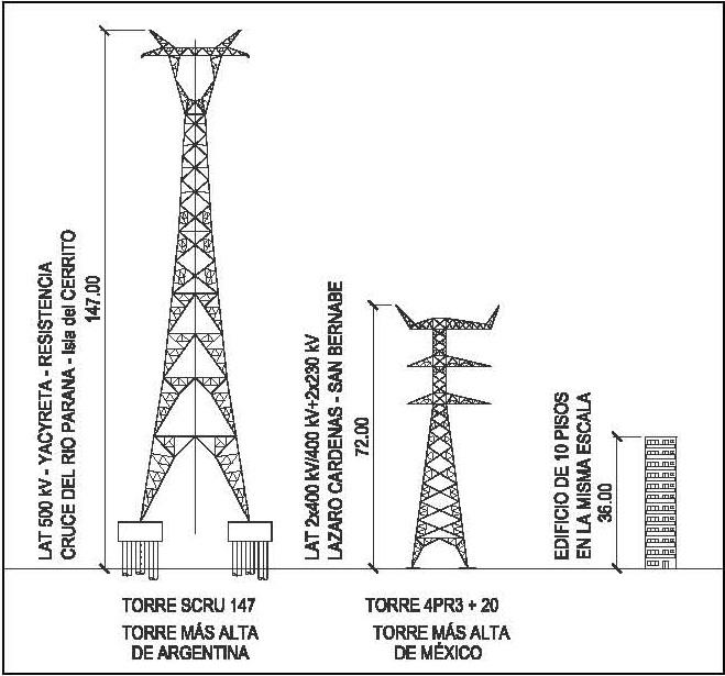 Líneas de Transmisión en Alta Tensión – La torre más alta de México.