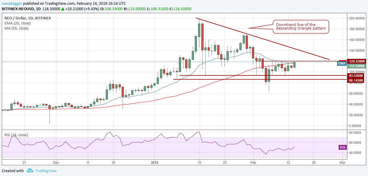 best cryptocurrency charts live