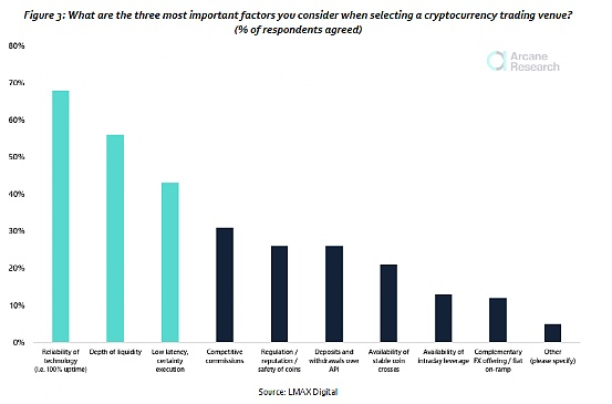 Dismantling the Bitcoin transaction ecology: what are the institutions doing?