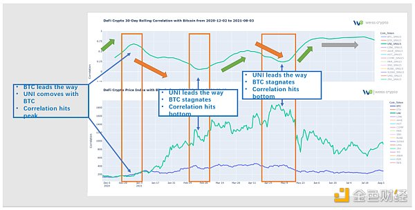 """Exposing the reasons why Bitcoin's """"stagnation period"""" must end"""
