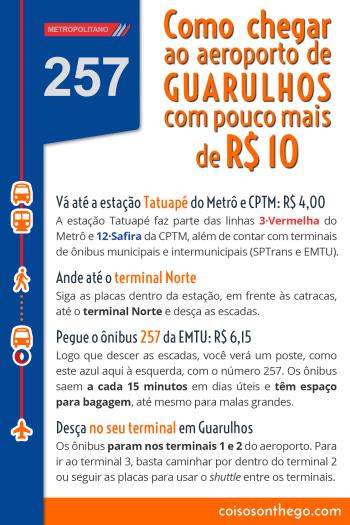 Guia rápido de como ir ao aeroporto de Guarulhos do jeito mais barato possível