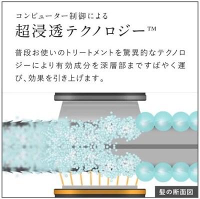 【大阪】よりトリートメントのクオリティを上げる為にケアプロの導入、販売を始めました。