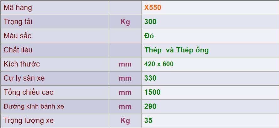 thong-so-xe-day-tay-2-banh-x550