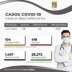 Los Cabos se mantiene en el nivel 3 del Sistema de Alerta Sanitario; se exhorta a la ciudadanía a continuar respetando las medidas sanitarias