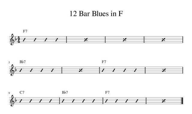 12 Bar Blues Jazz Standard Free Online guitar lesson