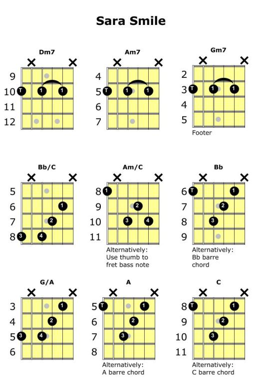 Sara smile chords online guitar lesson