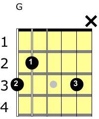 G major chord guitar alternative method