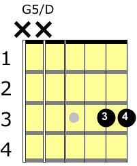 guitar lesson G5/D chord