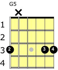 open G5 chord guitar