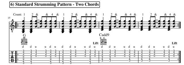 Basic rhythm guitar lesson
