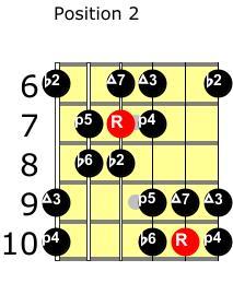 A double major scale position 2