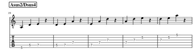 Asus2 Dsus4 triads guitar