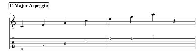 C Major arpeggio guitar