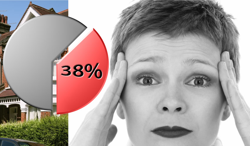 38% of People in Colchester Rent – Is that Healthy?