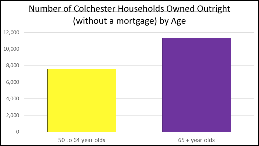 Colchester OAPs Stuck in £3.62 bn of Property!
