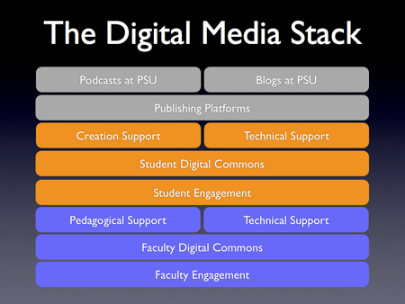digitalmedia002-001.png