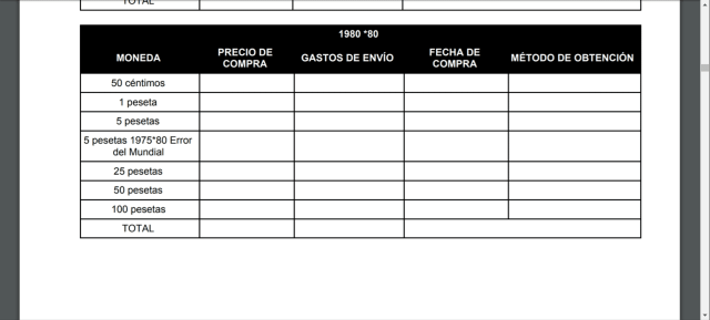 80-80 Lista Control Pesetas Juan Carlos I