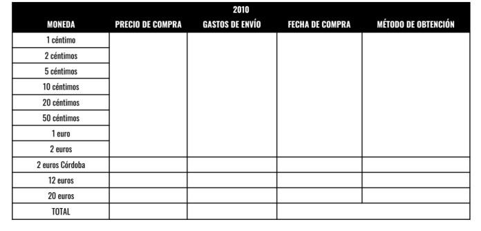 Lista de Control Euros España 2010