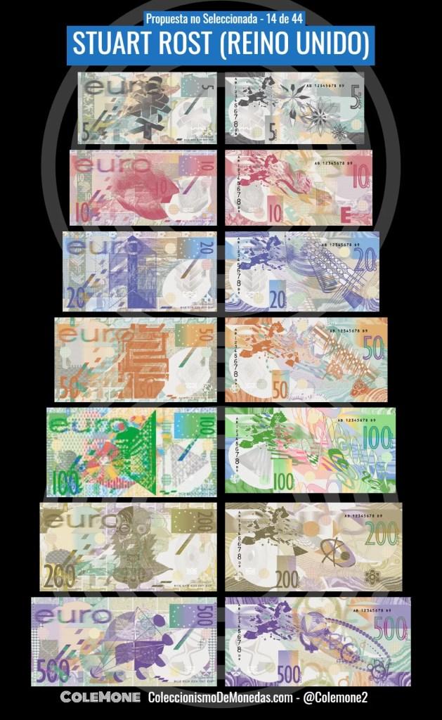 Diseño Perdedor Billete Euro 14 Rost