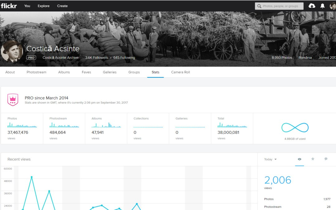 Milestone: over 38.000.000 views on Flickr Commons