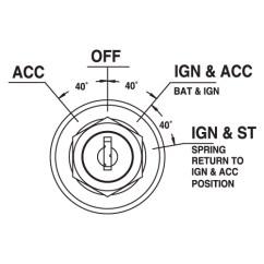 Marine Switch Panel Wiring Diagram Danfoss 3 Port Valve 4 Position Ignition - Cole Hersee Australia