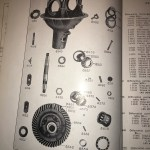 1919 Cole Motor Company Parts Guide