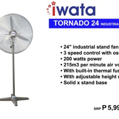 Portable Ventilation Fan For Kitchen Faucets At Costco Colent Marketing Philippines Inc. Product Categories ...